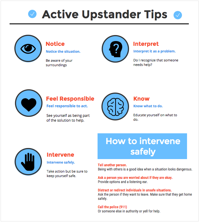 Active Upstander Tips