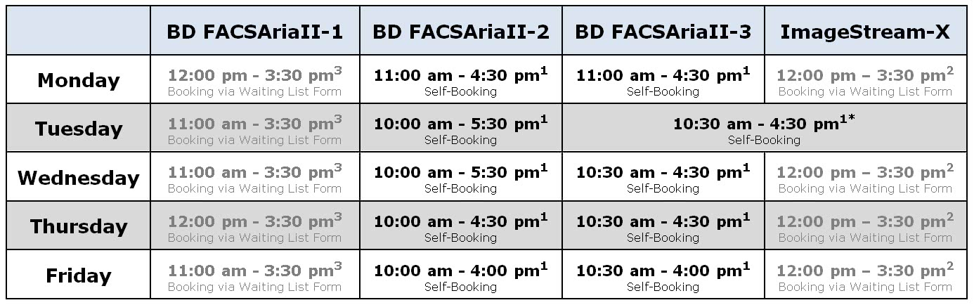 Cell Sorting and ImageStream-X Schedule