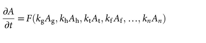 Pfaff Equation